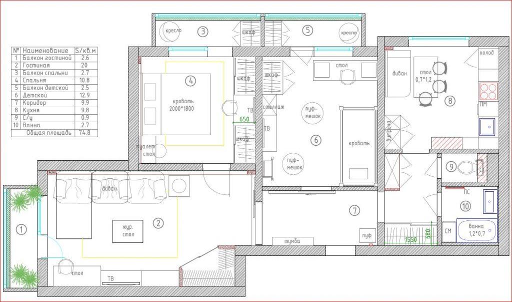 pervyj plan - Дизайн интерьера квартиры 75 кв м