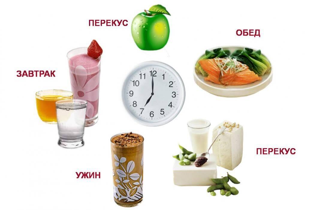 pishh3 - Все что нужно знать о правильном питании