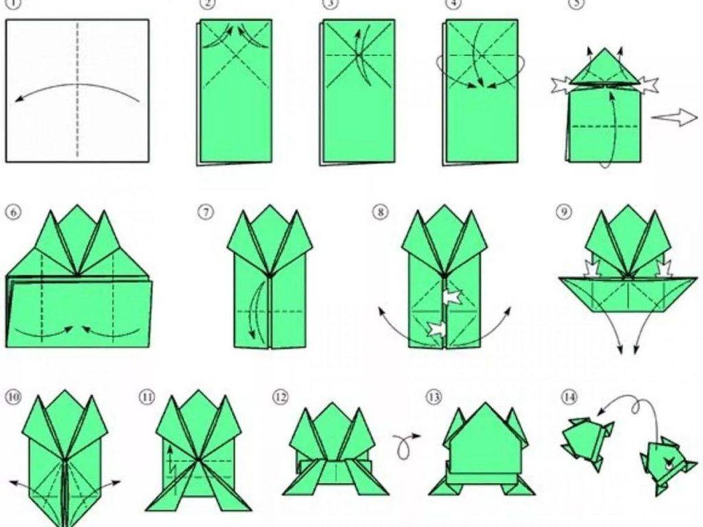 lyagushka 2 1024x768 - Как сделать оригами - схемы и советы