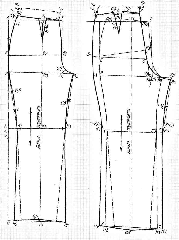 23cb6095487037b7a34985ecbf3eae63 764x1024 - Как сделать выкройку – пошаговая инструкция
