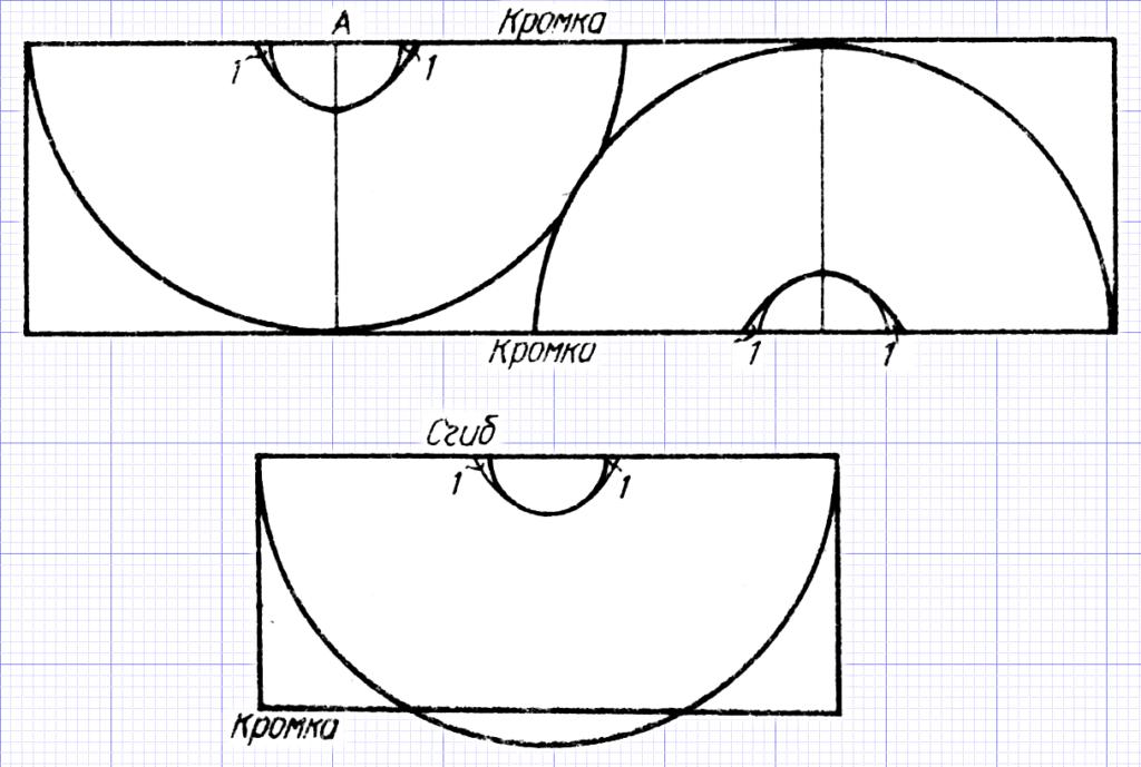 ef468a7a90858f882d8c95e16656d698 1024x689 - Как сделать выкройку – пошаговая инструкция