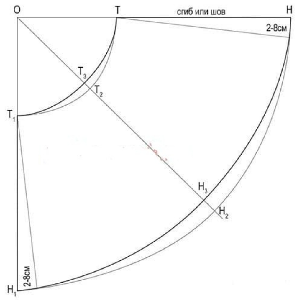 picsart 01 20 11.07.15 1024x1024 - Как сделать выкройку – пошаговая инструкция